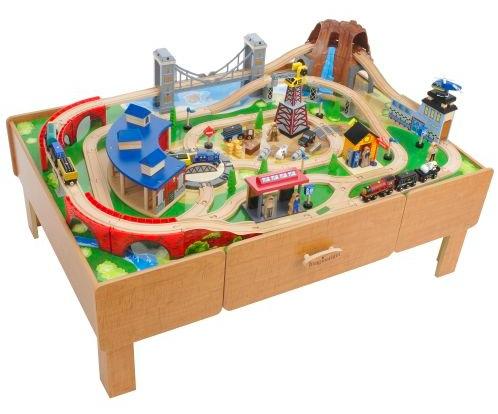 Thomas train table layout plans
